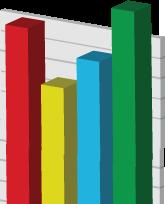 Medical Billing and Management - Revenue Management